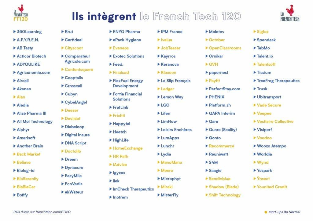 Ils intègrent le French Tech 120 - Janvier 2020